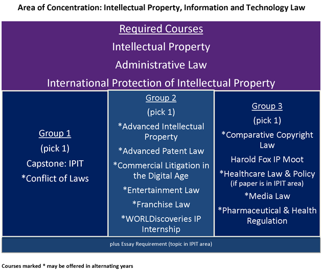 intellectual property 5 essay An intellectual is a person who engages in critical thinking in his essay why do intellectuals oppose intellectual property intellectual rigor.